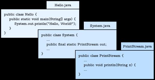 Input and output   Think Java   Trinket