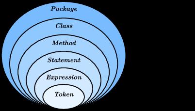 Input and output | Think Java | Trinket
